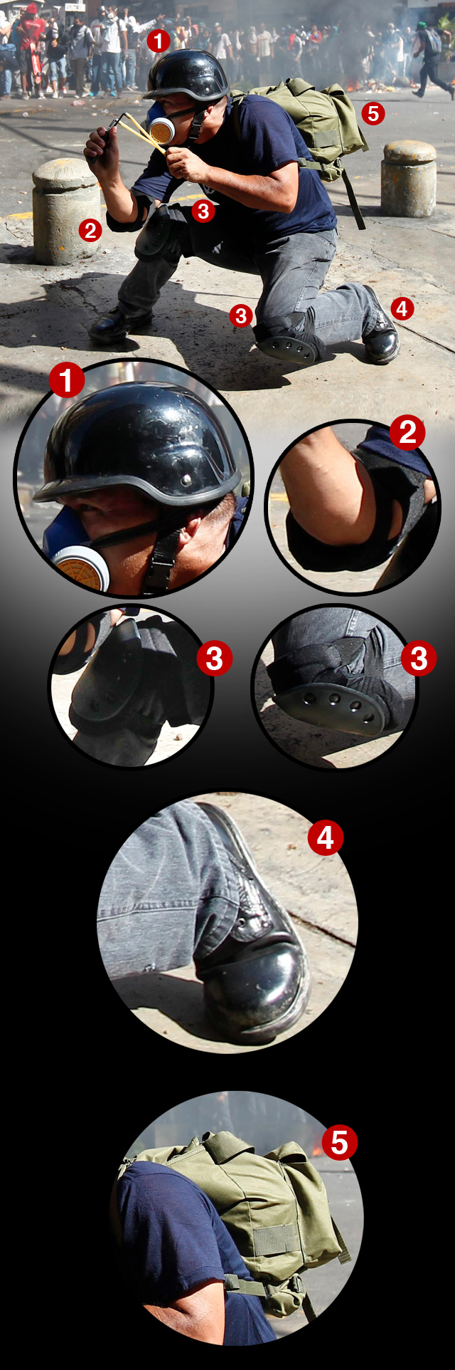 Venezuela: ¿Estudiante o policía infiltrado?