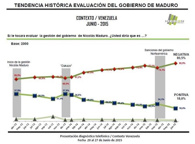 Hercon Economia Junio282015