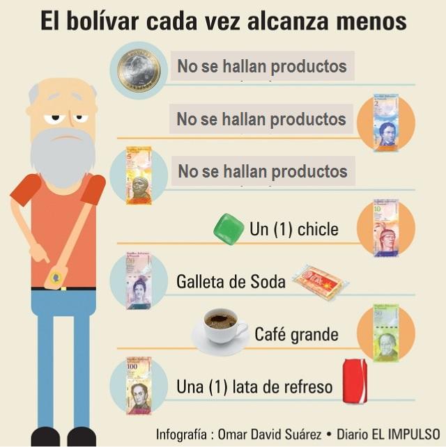 InfografiaBolivarCorregida