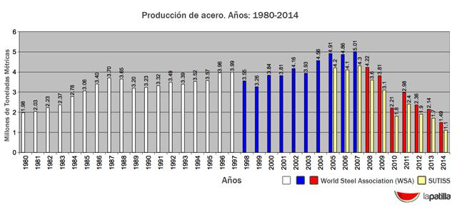 Produccion640
