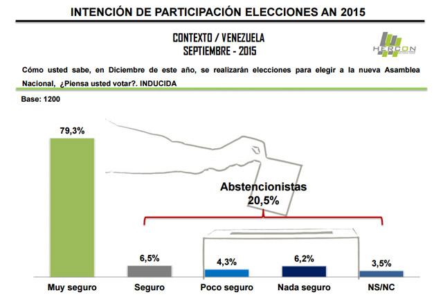 Hercon-sept-elecciones-1