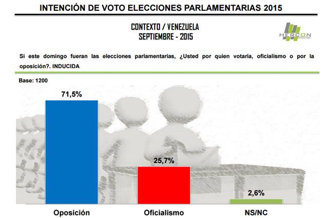 Hercon-sept-elecciones-2