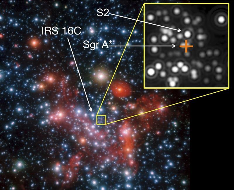 Fotografía facilitada por la ESO de las imágenes del centro de la Vía Láctea captadas por primera vez gracias a GRAVITY, un potente y novedoso instrumento con el que cuenta el Observatorio Europeo Austral (ESO). EFE