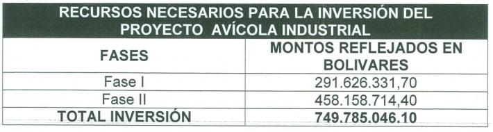 AlbaAgricolaCostoTotal