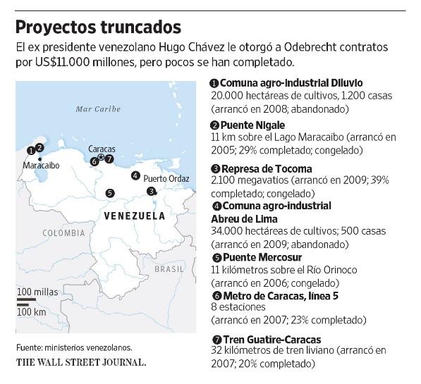 OdebrechtProyectosTruncadosVenezuela