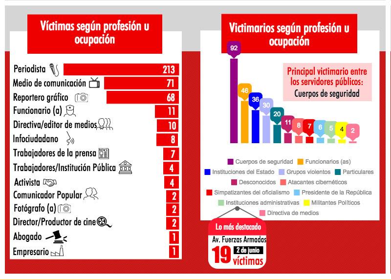 grafico5