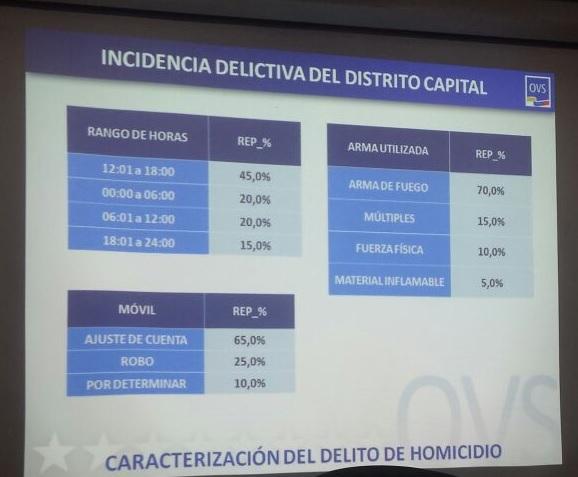 Estadísticas 4