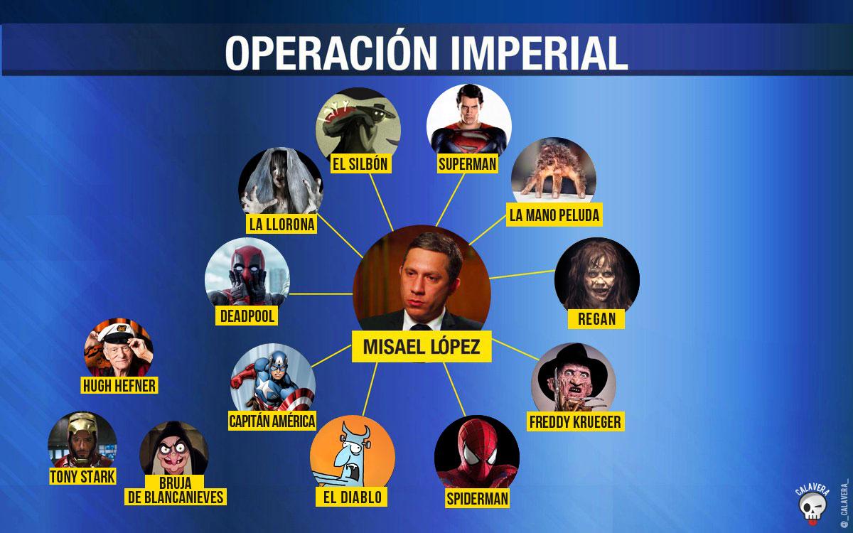 OperacionImperial