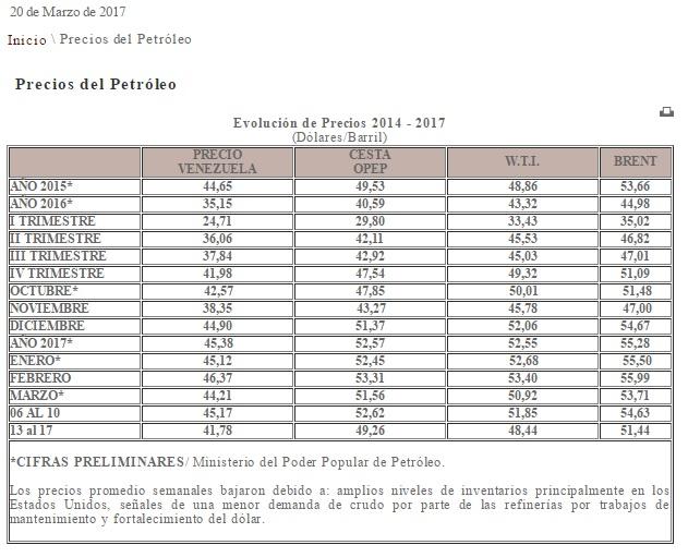 MenpetPrecios17MAR2017