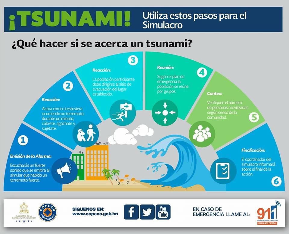 ioc-tsunami.org