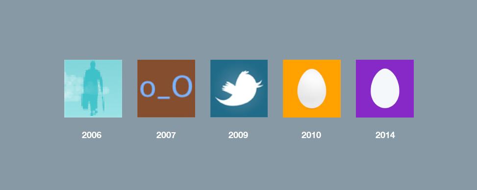 Evolución de la imagen predeterminada del avatar de Twitter.