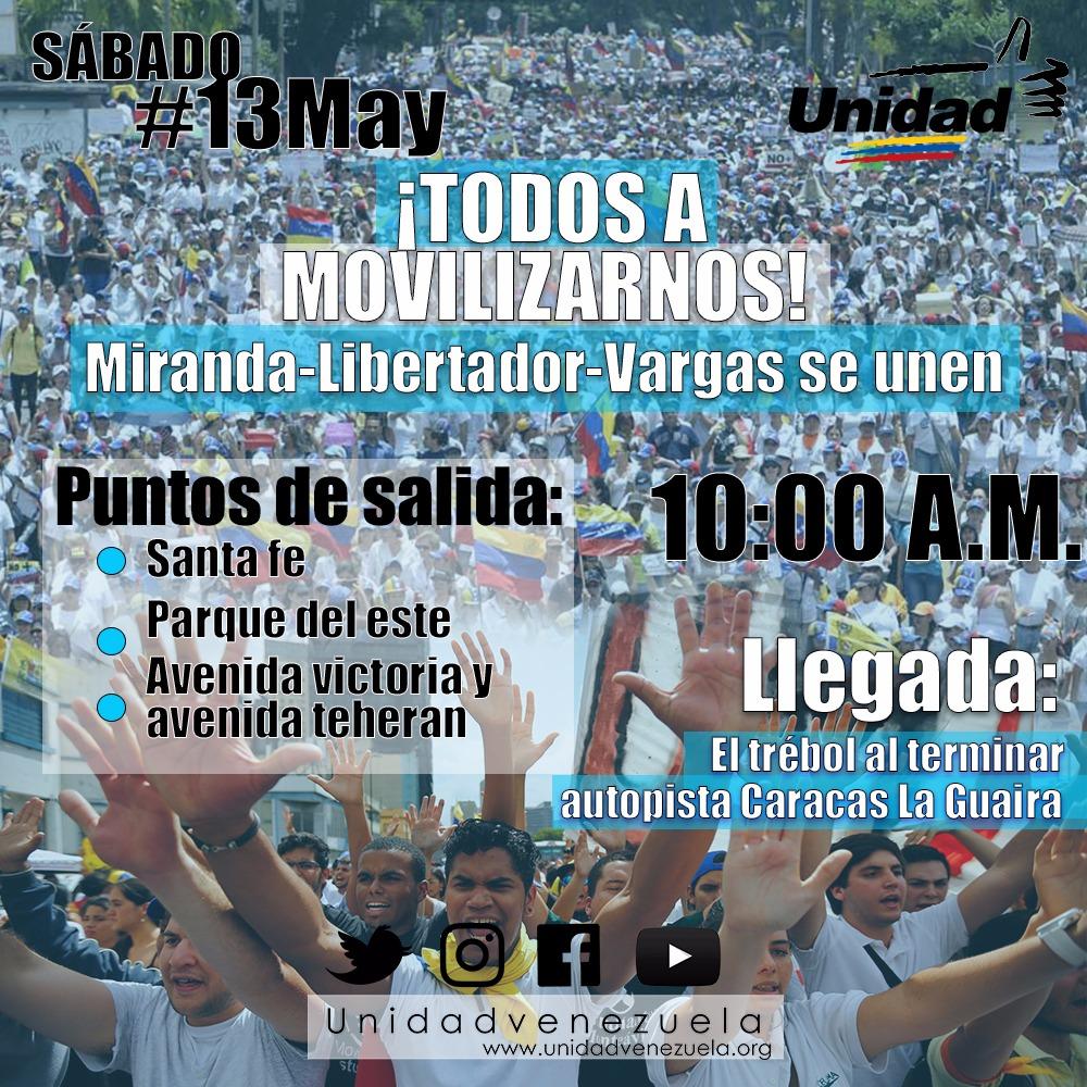 Puntos de partida de la movilización en Caracas