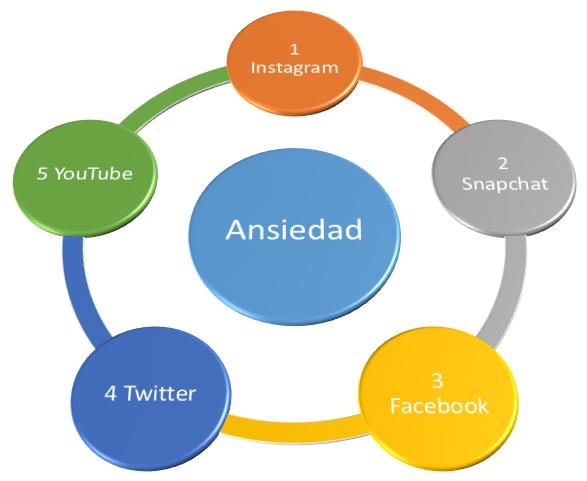 Círculo_de_la_ansiedad-1