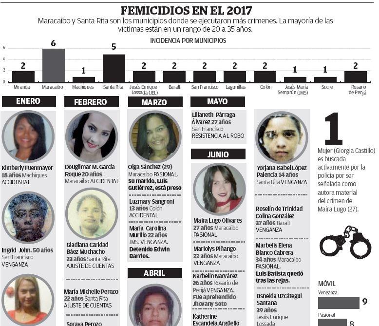 femicidios.jpg_728935873