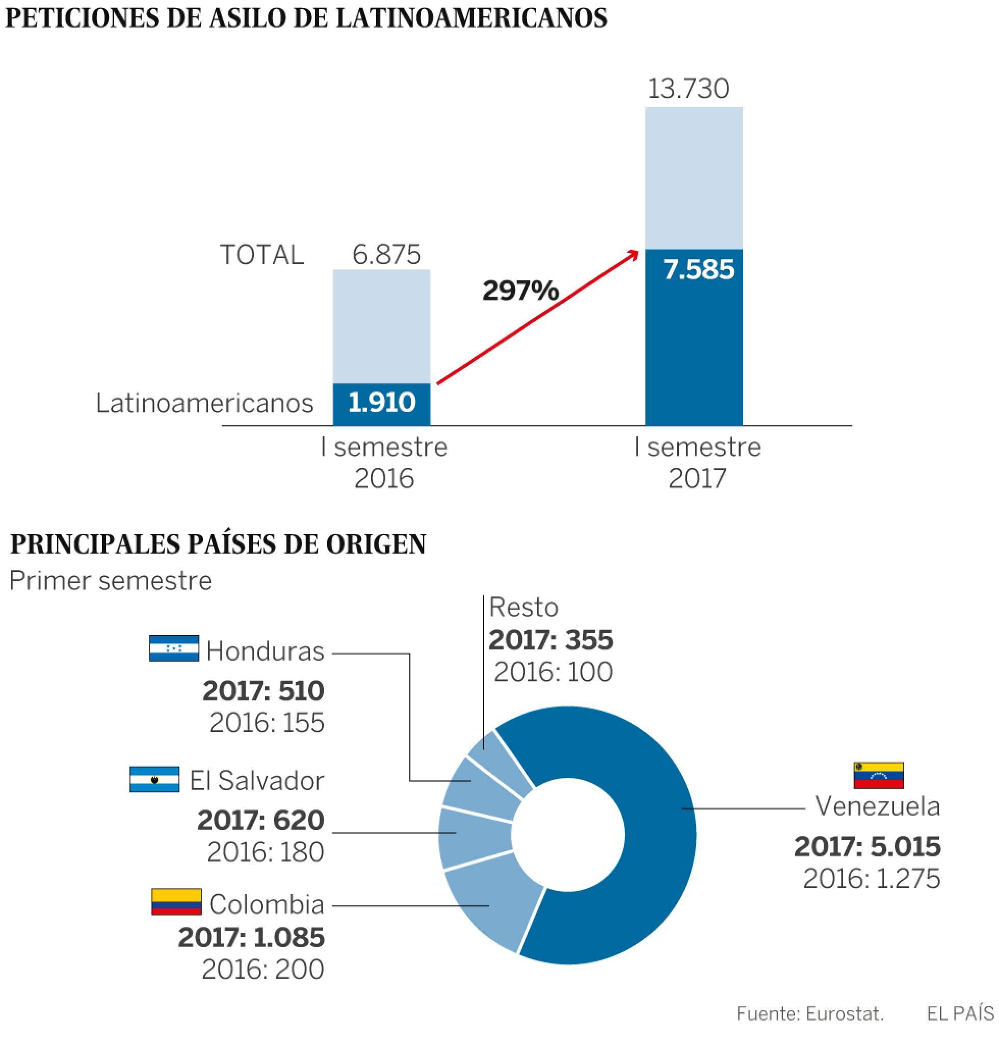 infografiasiloespana