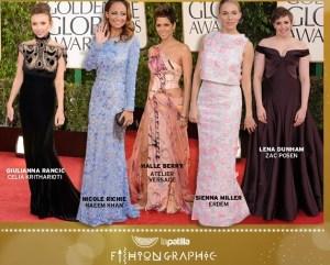 Todo lo que quisiste saber sobre la moda de los Golden Globes en una sola imagen