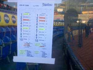 Este es el lineup para el Magallanes – Caracas de este miércoles (FOTO)