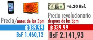 ¿No entiende la devaluación? Con estos ejemplos la entiende clarito (Imágenes)