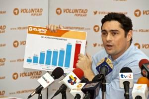 Carlos Vecchio: Maduro en cinco meses le metió a los venezolanos la inflación de 2012