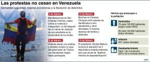 Venezuela protesta: Seis estados del país reclaman