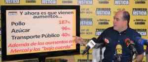 Julio Borges: Mientras el salario mínimo subió 30%, el pollo subió 187% y el transporte 40%
