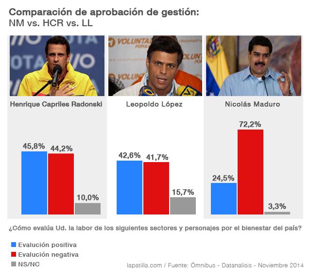 Radonski_LL_Maduro640