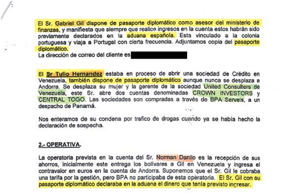 Parte del informe elaborado por analistas contratados por Banca Privada de Andorra (BPA) en el que se menciona a los venezolanos implicados que tenían pasaporte diplomático como asesores del ministerio de Finanzas de ese país y las empresas desde las que se transfirieron fondos de dudosa procedencia