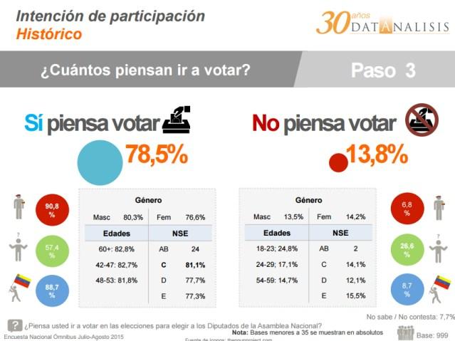 Datanalisis-Parlamentarias-6D (7)