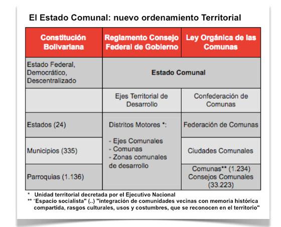 Estado-Comunal-gafrico-4