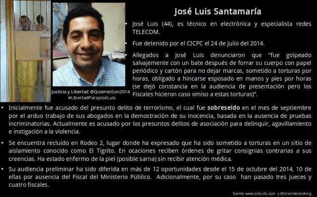 JoseLuisStaMaria