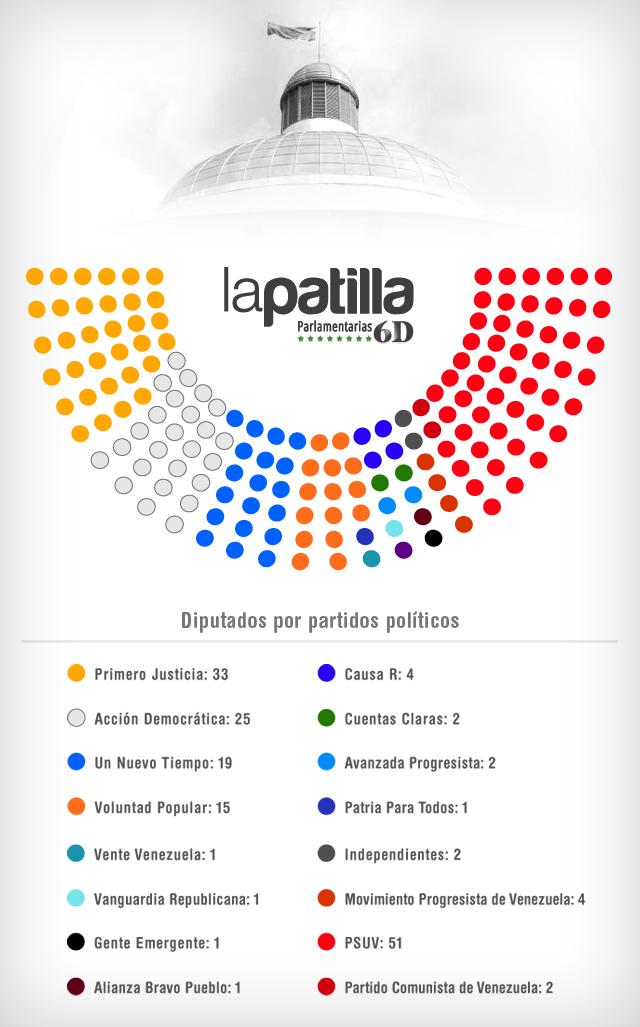 AnPartidos2016