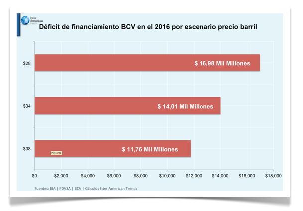 grafico 3 deficit divisas
