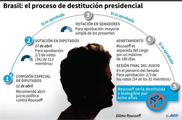 Brasil-infografias (1)