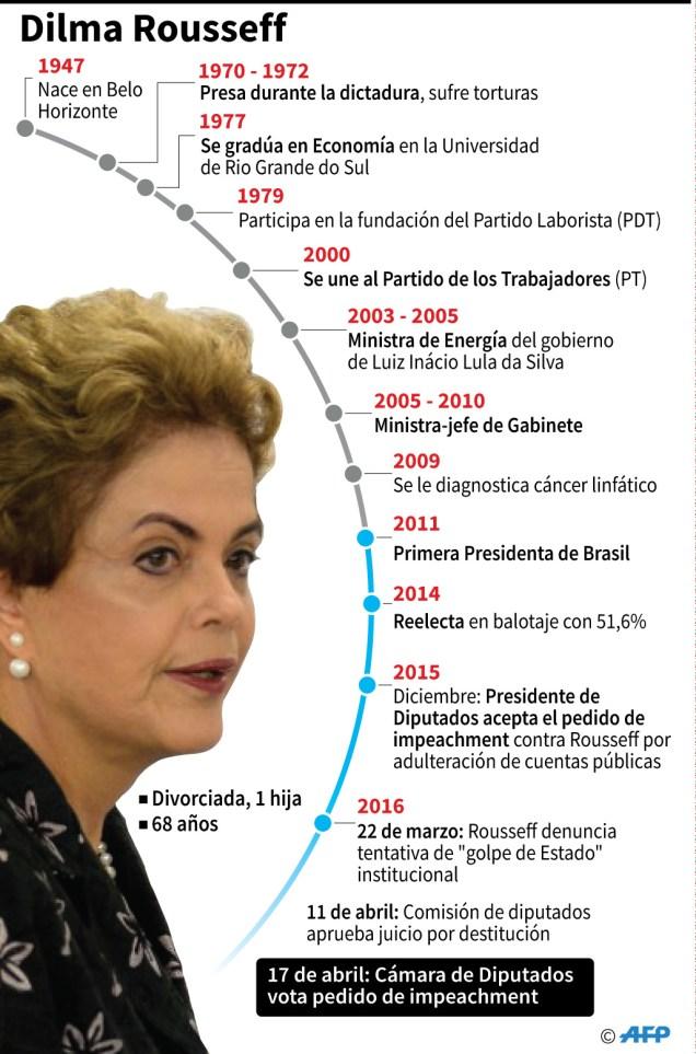 Brasil-infografias (2)