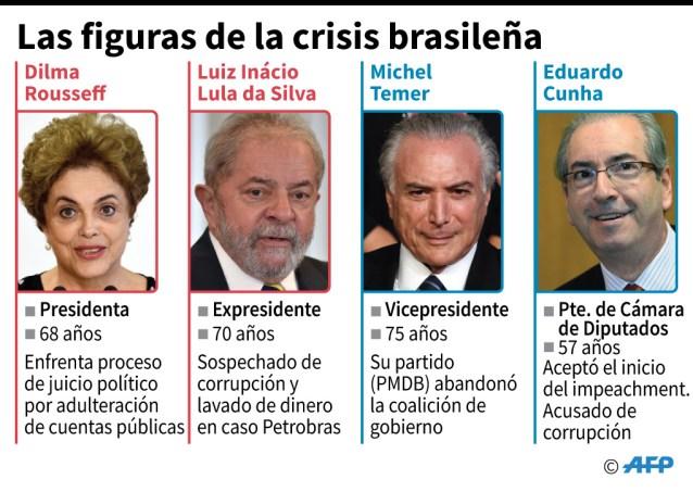 Brasil-infografias (4)