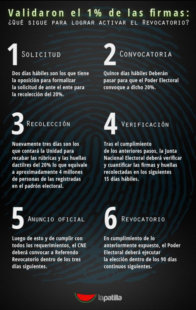 PasosRRinfo640_1