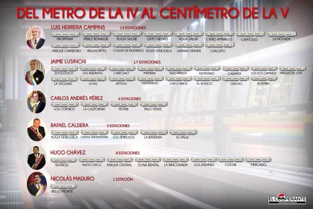 Infografía de El Cooperante
