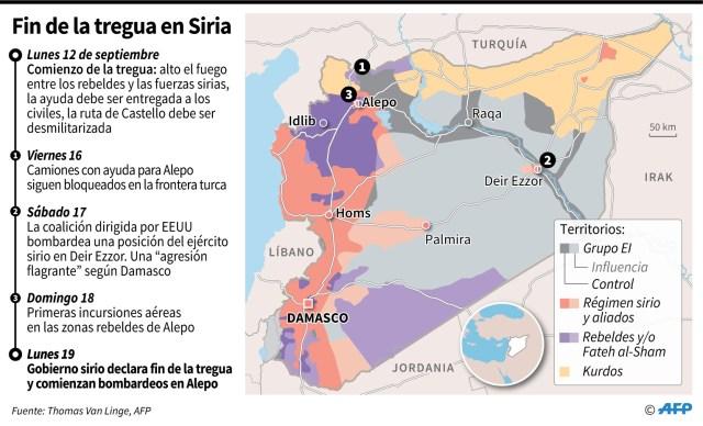 Siria-infografia