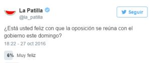 """83 % de los patilleros """"nada feliz"""" con que la oposición se reúna con el gobierno (Twitterencuesta)"""