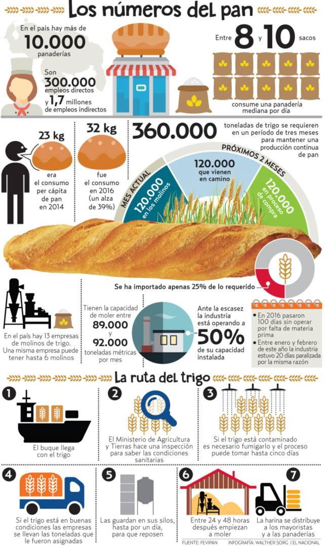 infografiapanelnacional
