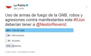 """""""Tras las rejas"""" debería estar Reverol por actuación de la GNB este #5Jun, opinan los patilleros"""