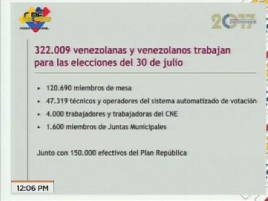 Foto: Operativo del CNE para la elección de la Asamblea Nacional Constituyente / VTV