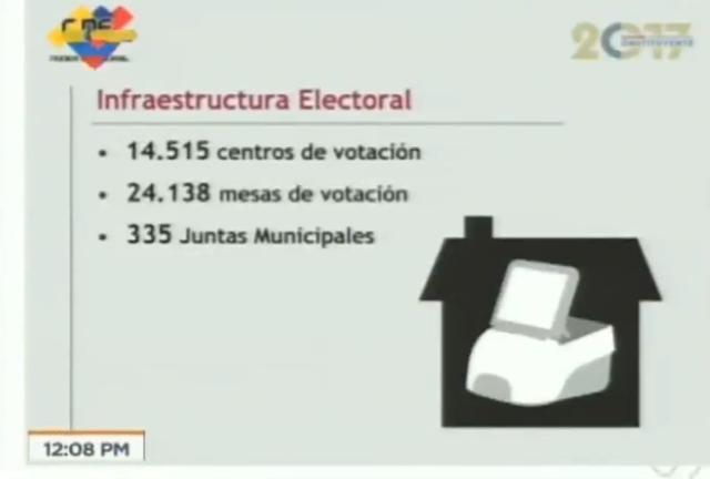 Foto: Infraestructura electoral para la elección de la Asamblea Nacional Constituyente / VTV
