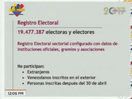 Foto: El registro electoral para la elección de la Asamblea Nacional Constituyente / VTV