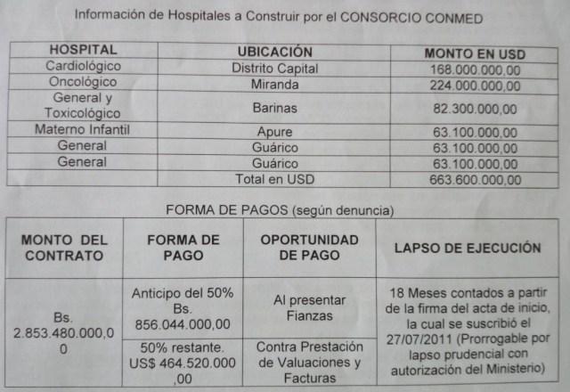 Denuncia hospitales contra Sader