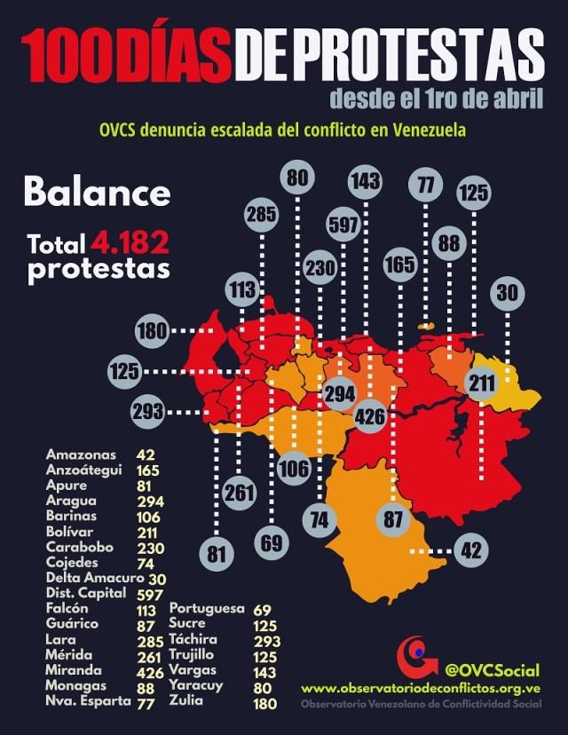 OVCS100diasProtestas