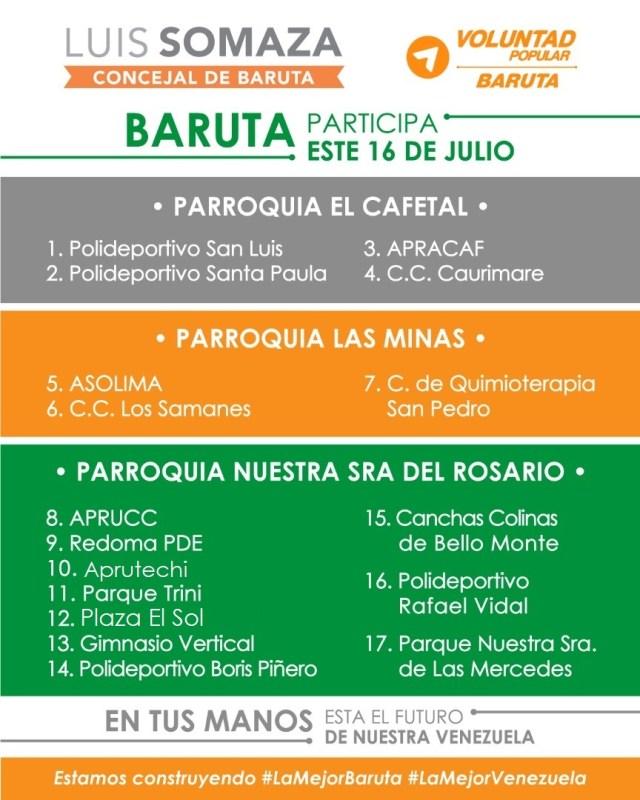 PUNTOS CORREGIDO