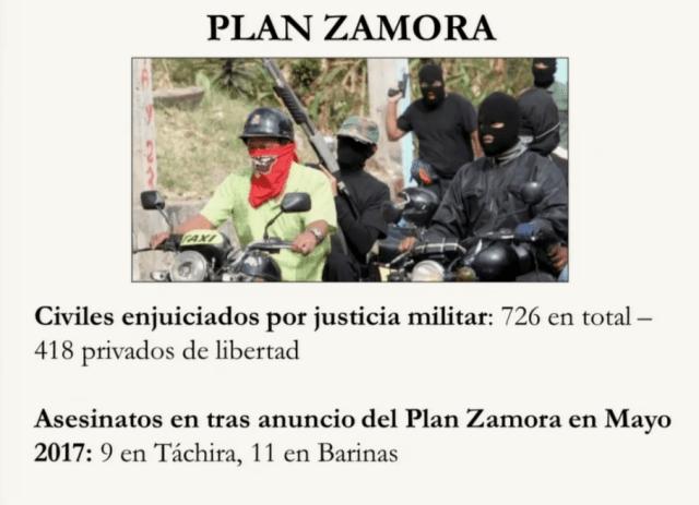 Plan Zamora