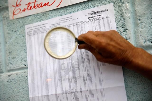 Un ciudadano venezolano usa una lupa para revisar una lista en una mesa de votación durante una elección nacional para nuevos gobernadores en Caracas, Venezuela, el 15 de octubre de 2017. REUTERS / Carlos Garcia Rawlins