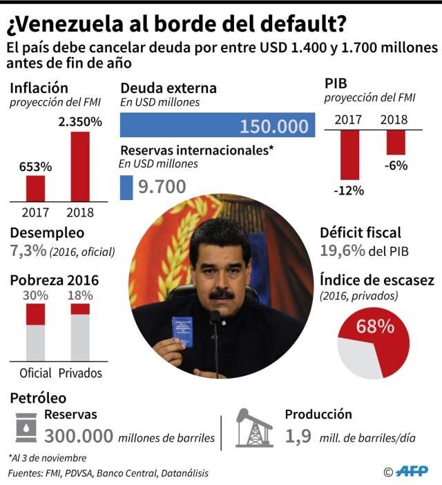 Default-venezuela (1)